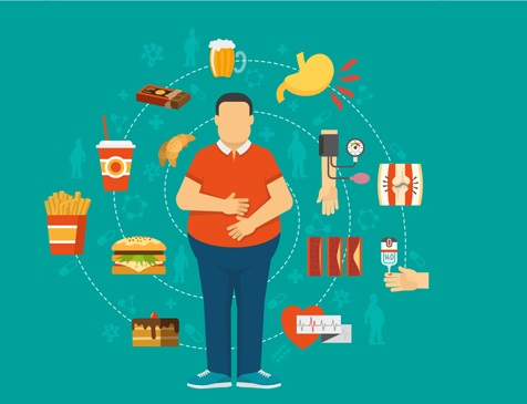 افزایش متابولیسم و کاهش وزن