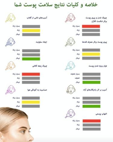 وضعیت-پوست-فرد-بر-اساس-ژنتیک-تست-ژنتیکی-مای-ژن.jpg